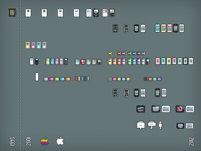Apple iDevices - 16px icons by Claudio Gomboli