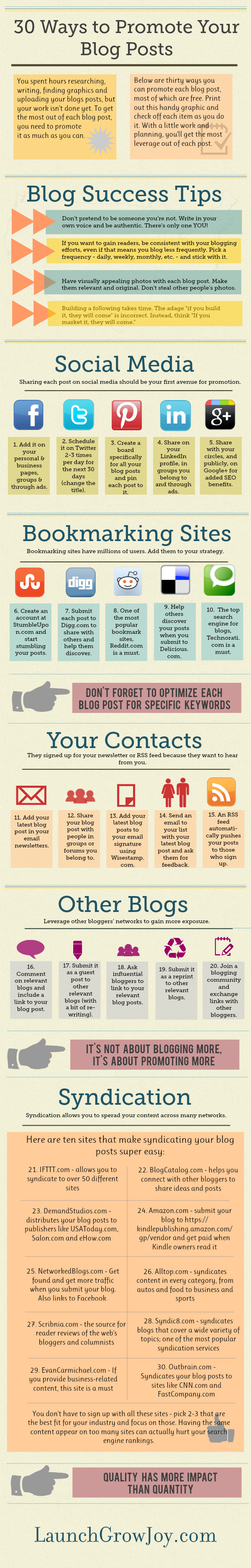 30 ways to promote your blog posts1 30 Ways to Promote Your Articles [Infographic]