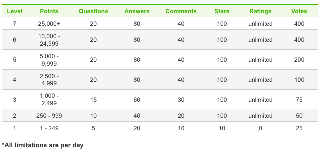 yahoo answers