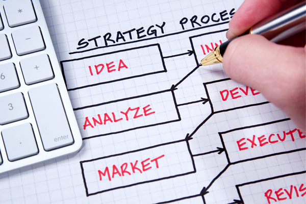 strategy process Casting a Critical Eye on Your Small Business Website