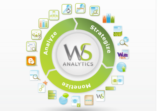 web seo analytics1 10 Useful Tools Every Writer Should Know About
