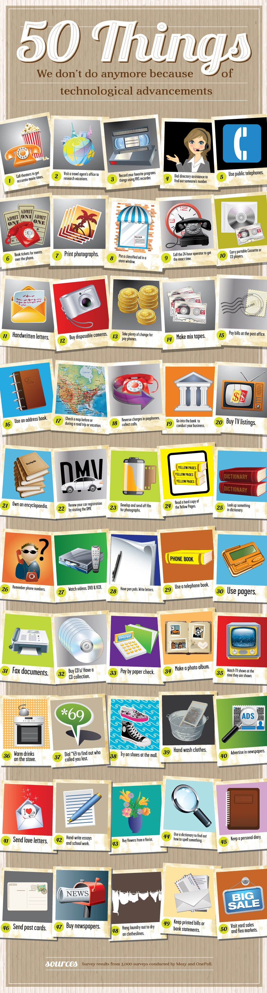 50 Things We No Longer Do Thanks to Technology [Infographic] | inspirationfeed.com