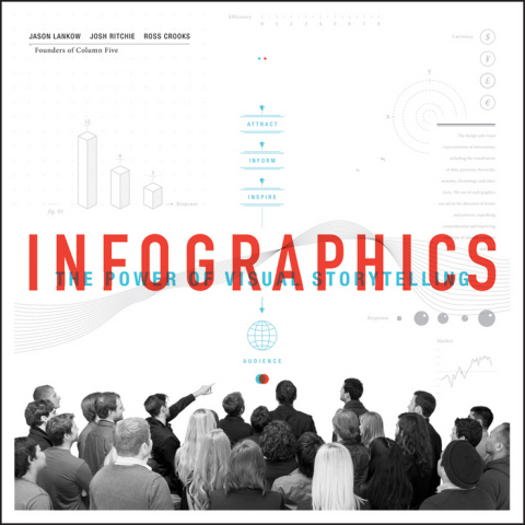 infographics the power of visual storytelling 7 Great Social Media Books from 2012