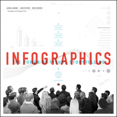 Infographics---The-Power-of-Visual-Storytelling