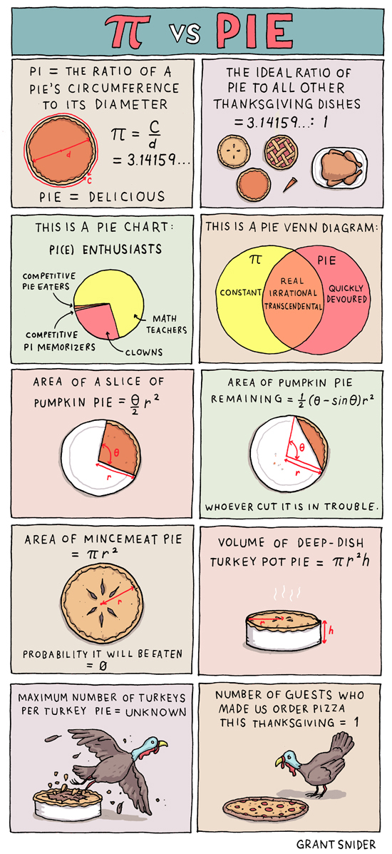 incidental comics by grant snider 15 Incidental Cartoons and Comics by Grant Snider