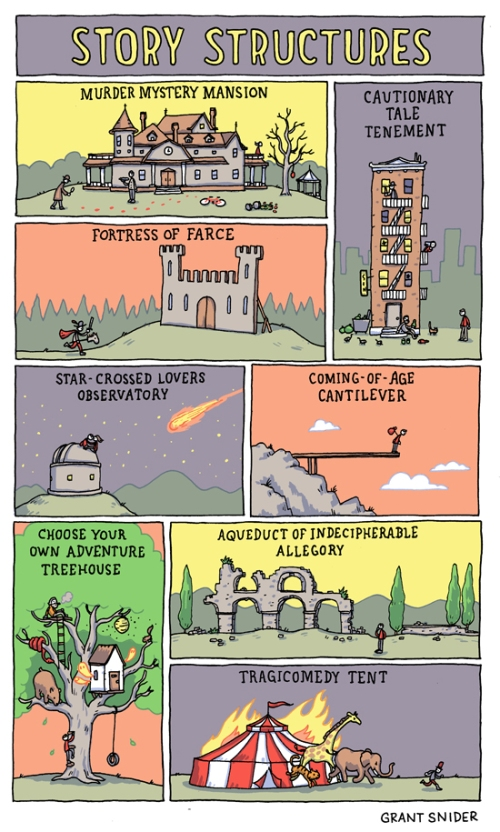 Incidental Comics by Grant Snider (17)