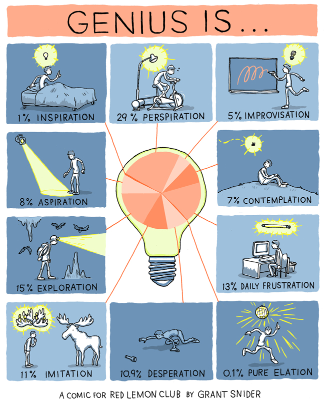 incidental comics by grant snider 8 Incidental Cartoons and Comics by Grant Snider