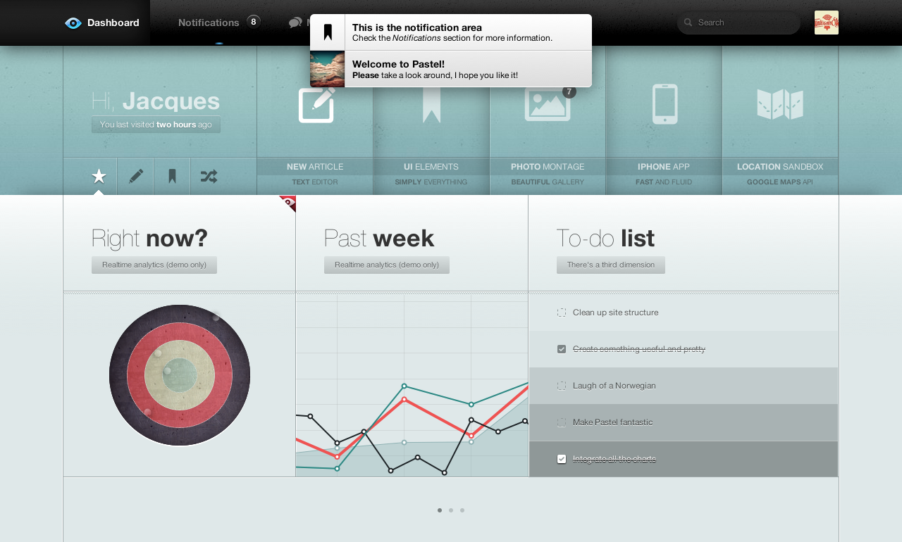 41 35 Graphically Detailed Dashboard Designs