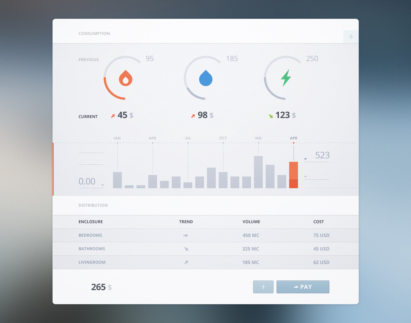 bills bills bills bigger11 35 Graphically Detailed Dashboard Designs