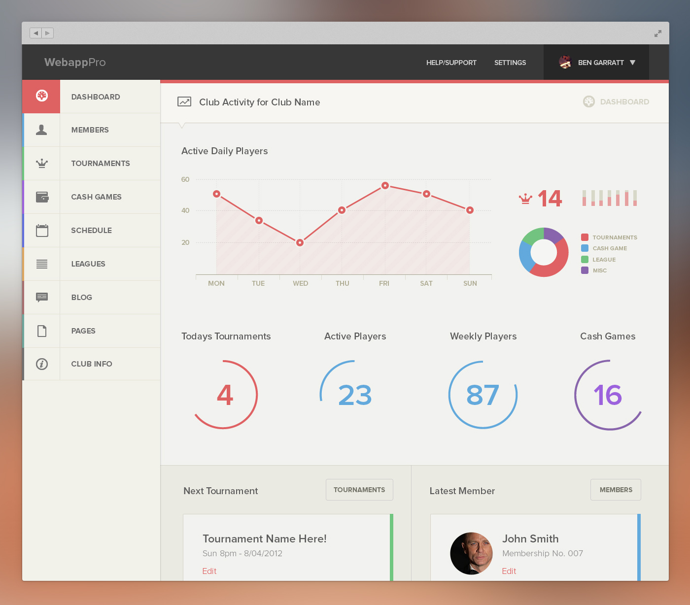 Webapp Dashboard by Ben Garratt