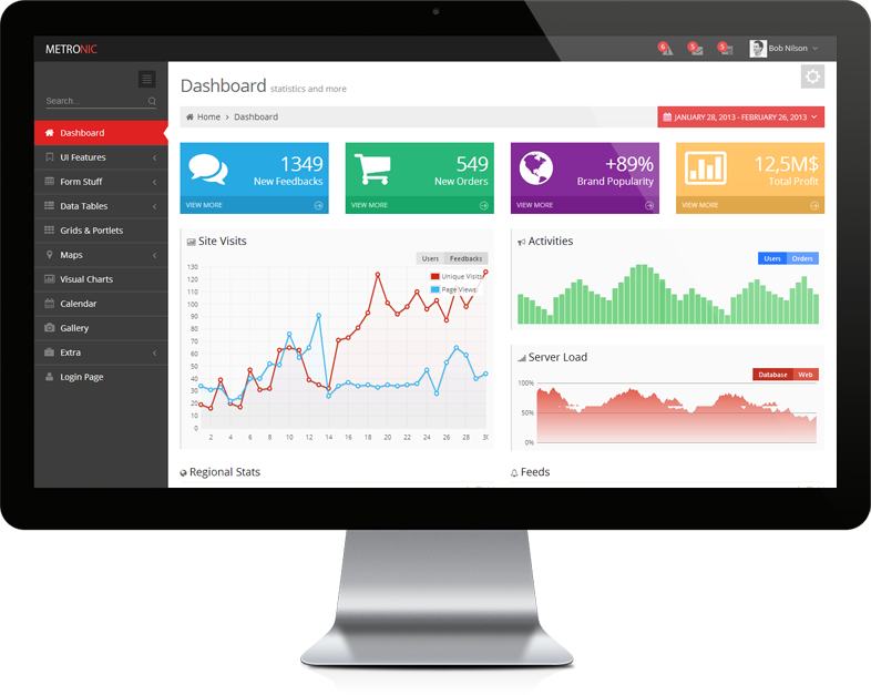 35 Graphically Detailed Dashboard Designs Inspirationfeed