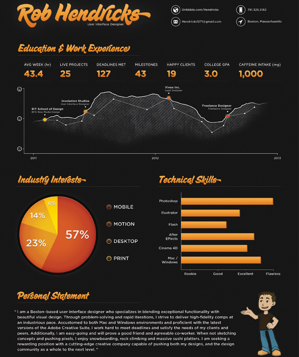 resume by rob hendricks follow 10 Free Vector Infographics Kits