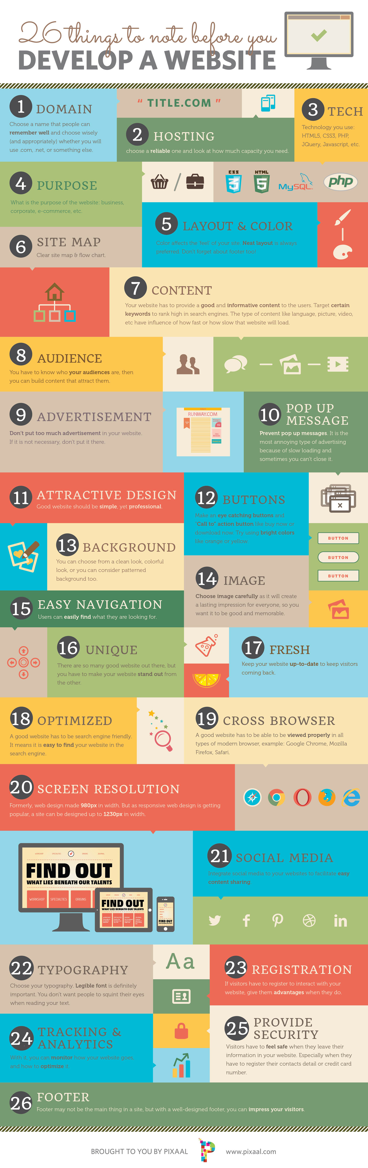 26 things to consider before developing a website1 Developing a Website? 26 Components to Consider Before you Start