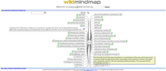 7. WikiMindmap
