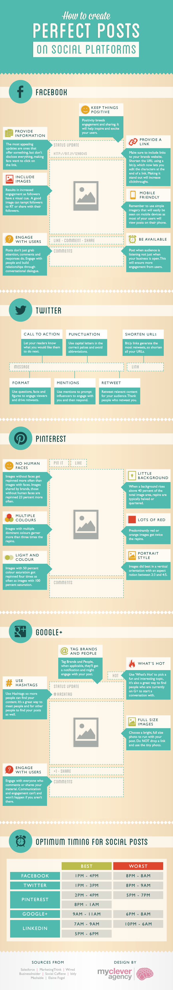 perfect post1 Create Perfect Posts on Social Platforms [Infographic]