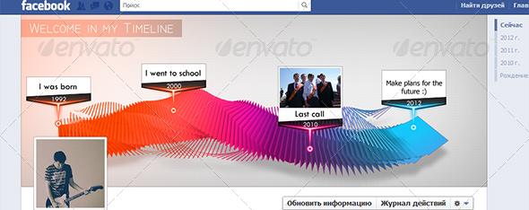 Wave-Timeline