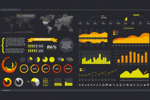 free vector infographic kit Do's and Don'ts of Creating Infographics