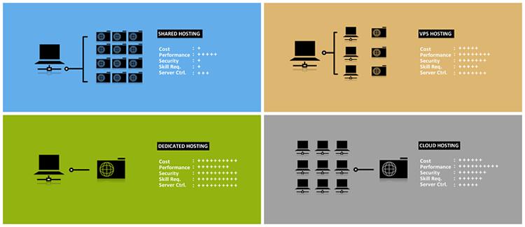 webhosting-upgrades[1]