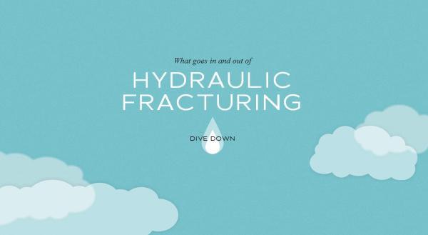 The Dangers of Fracking