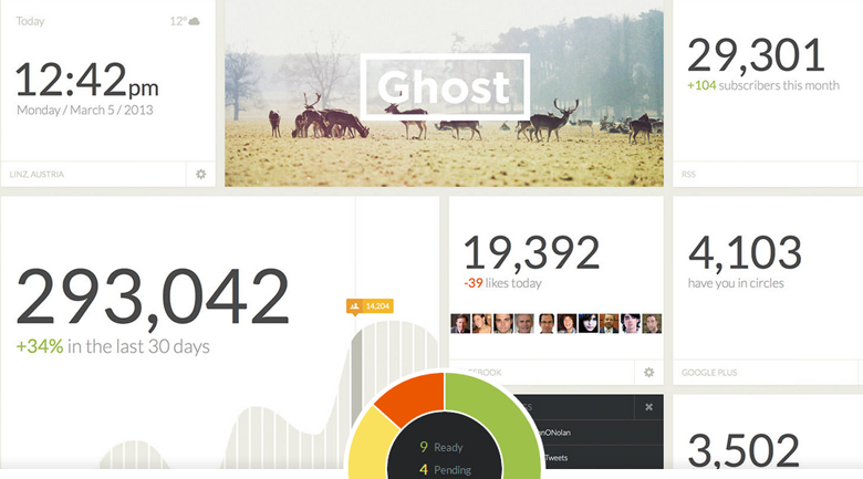 20 Premium Ghost Themes for Bloggers | Inspirationfeed