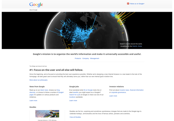 www.google.com2123[1]